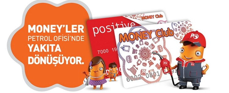 migros money club indirim ve kampanyalar